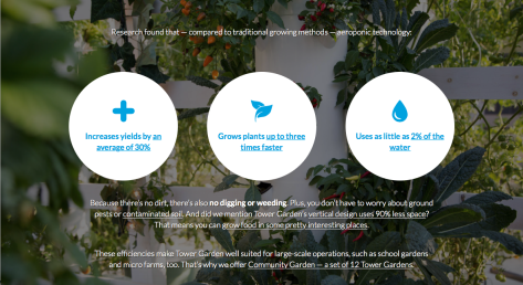 Increase Yields + Grow Plants up to Three Times Faster with as little as 2% of the water