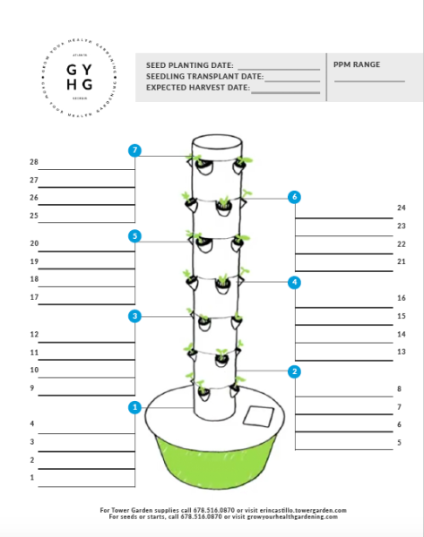 Grow Your Health Gardening Tower Garden Planner